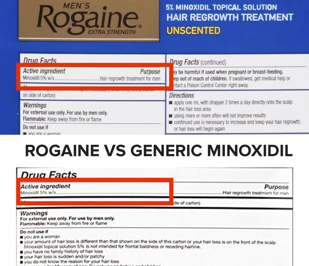 rogaine vs generic minoxidil