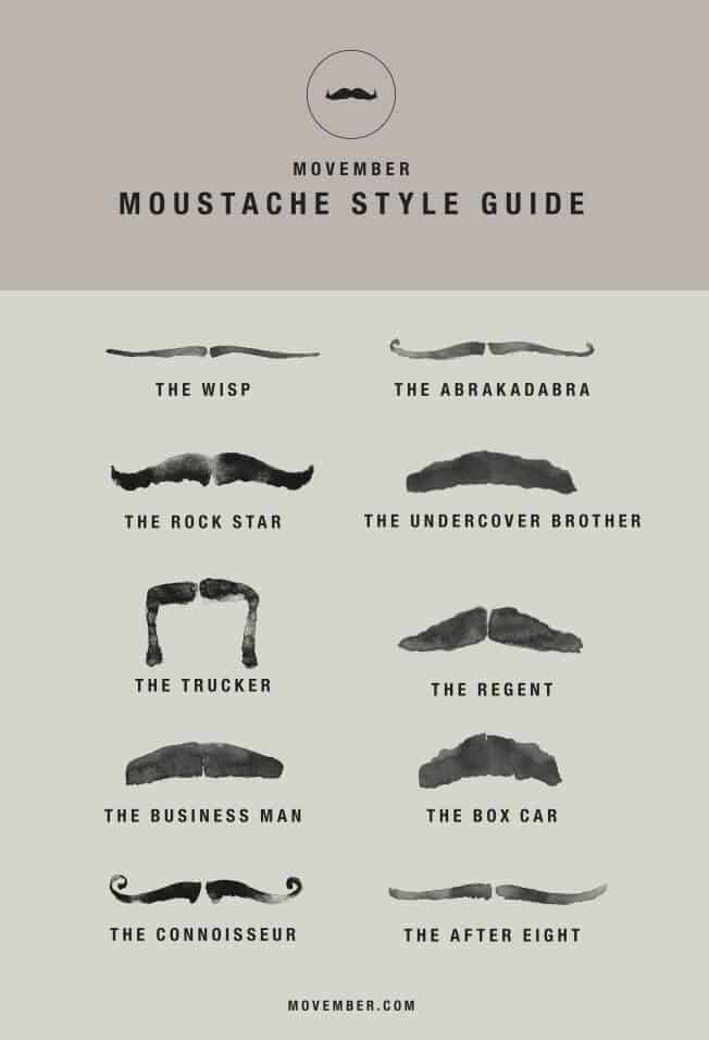mustache styles for movember