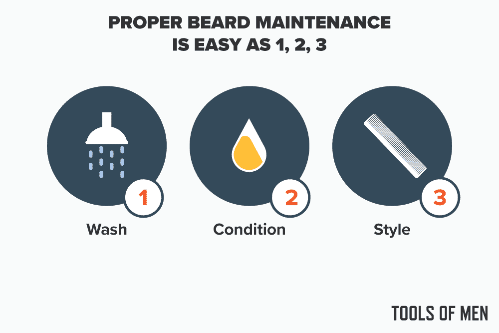 proper beard maintenance