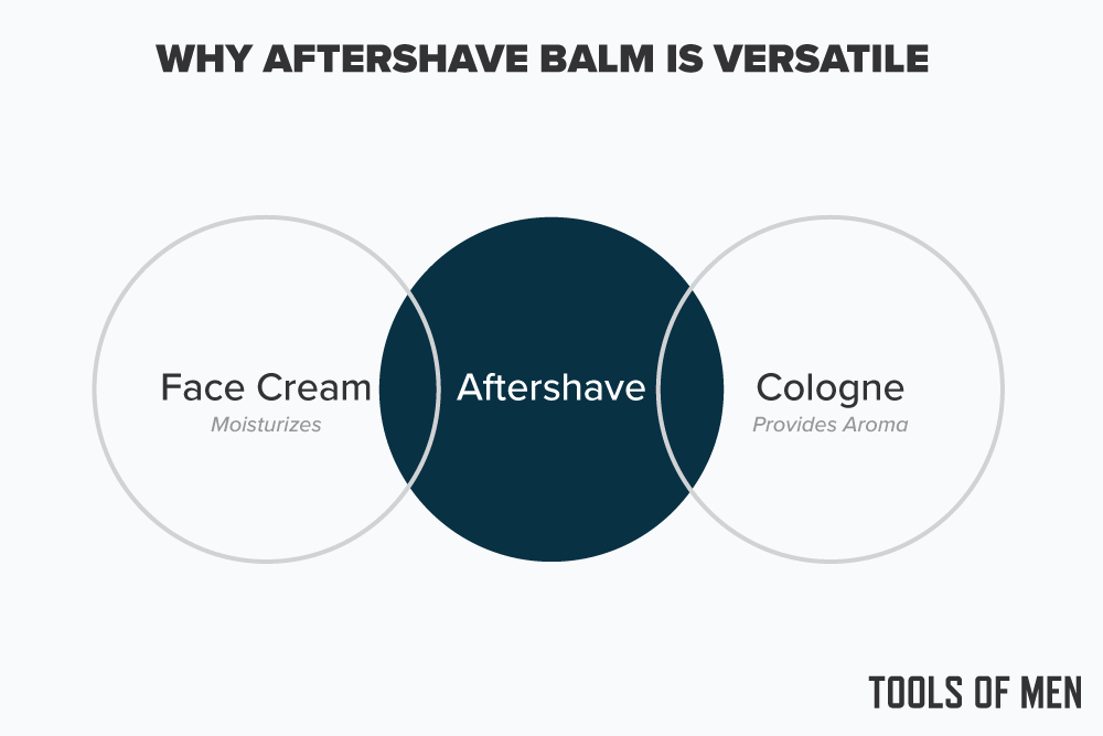 why aftershave balm is different