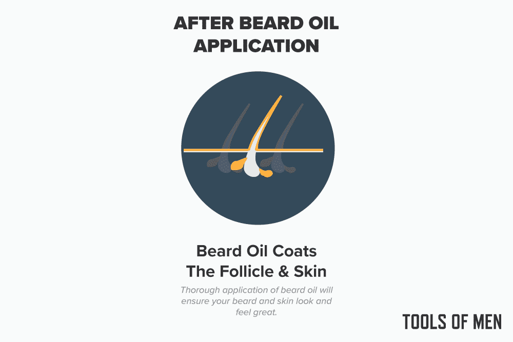 what beard oil does to your skin
