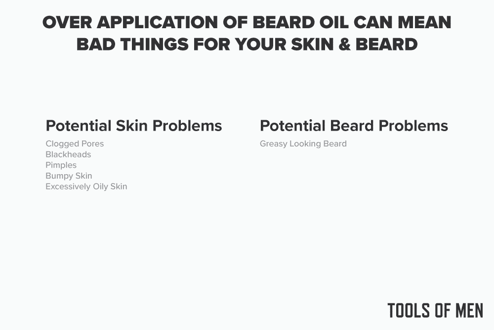 over application of beard oil