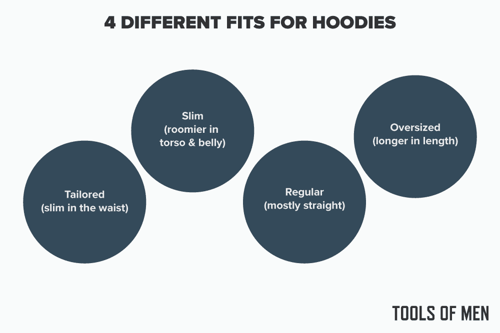 4 different hoodie fits