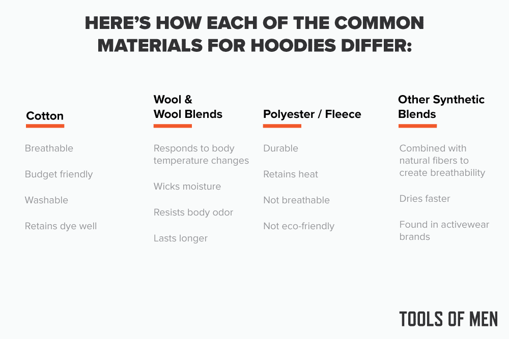 how hoodie materials differ