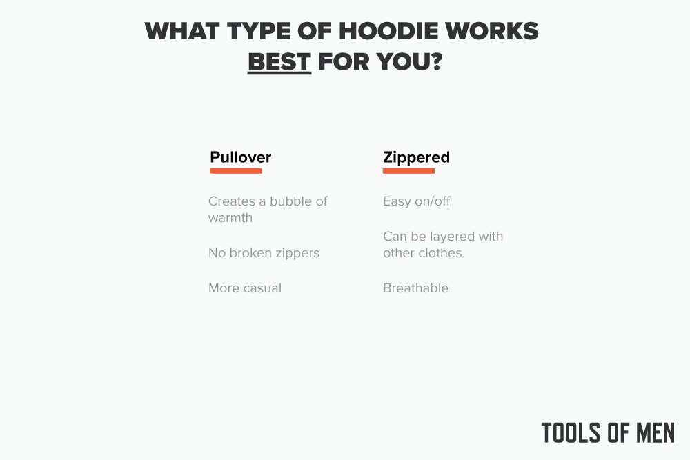 pullover vs zippered hoodie