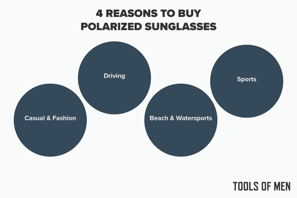 4 Gründe, polarisierte Sonnenbrillen zu kaufen