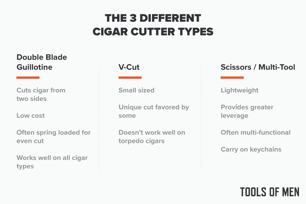 cigar cutter types