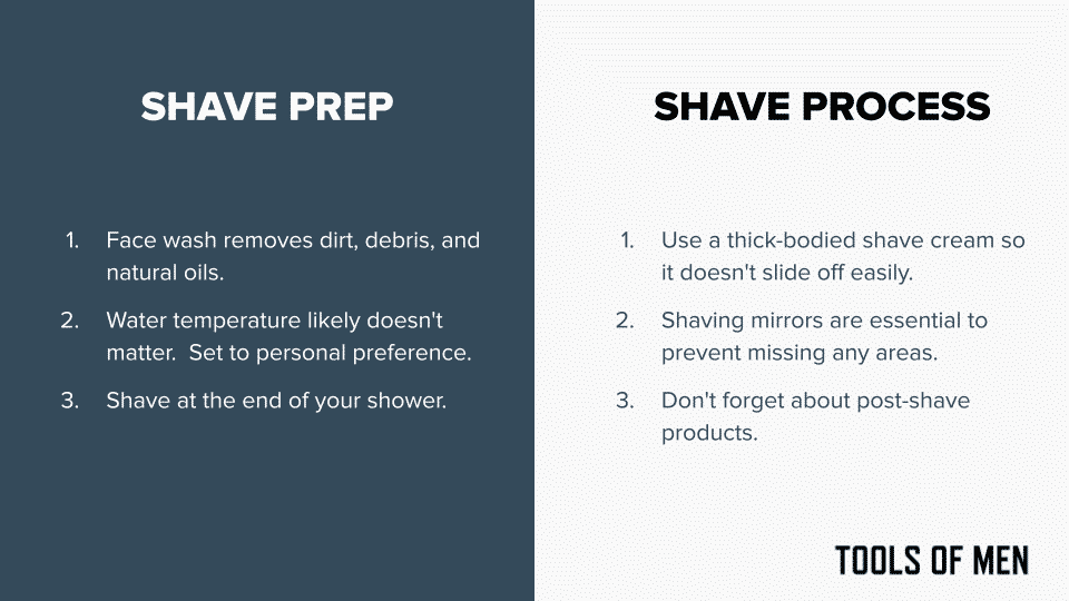 shave prep and process essentials