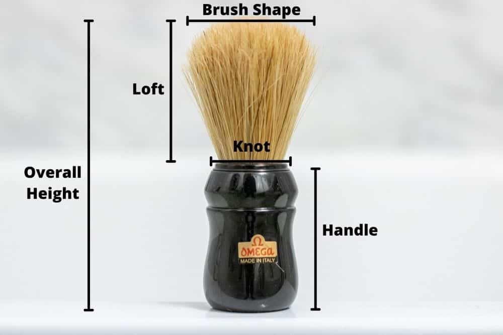 parts of a shaving brush